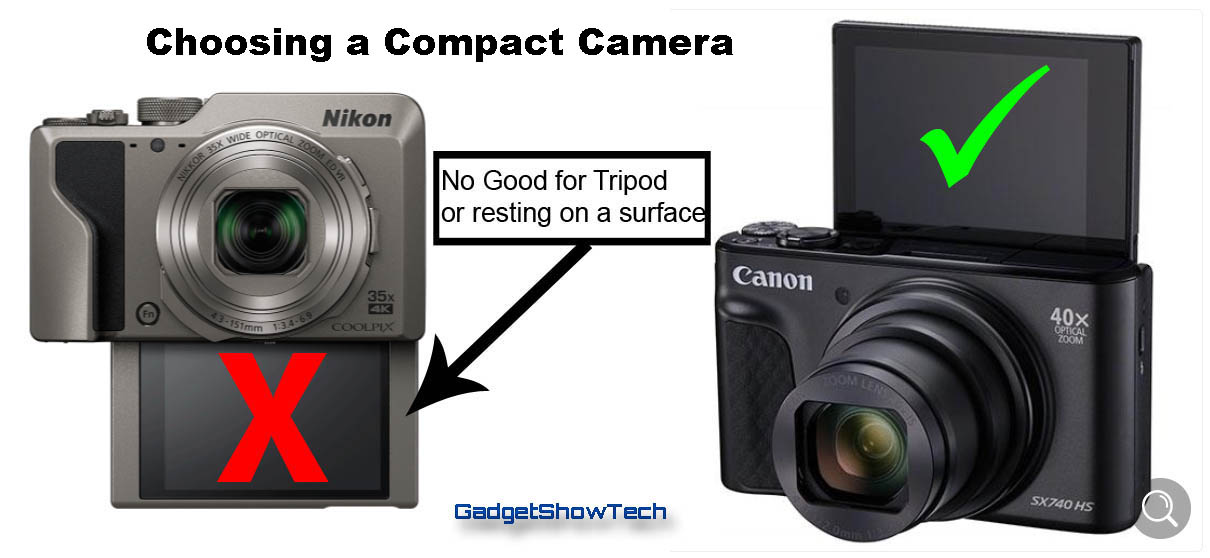 Compare compact Digital Zoom Camera Technology 2019